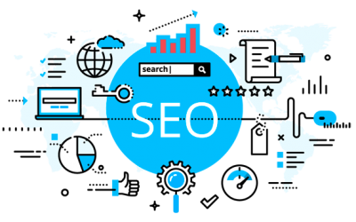 SEO (Search Engine Optimisation) | How SEO can transform your Business